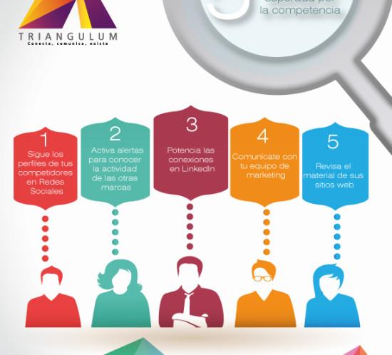 5 Tips para evitar que tu marca sea superada por la competencia