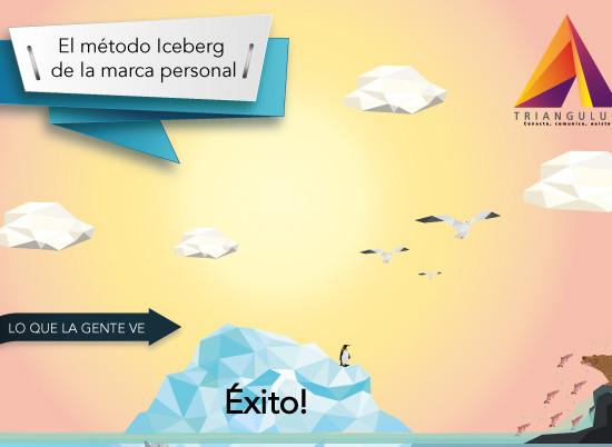 Metodo-Iceberg-Portada